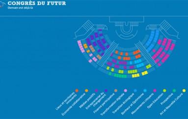 Retour sur le congrès du furtur :150 acteurs porteurs d'une vision alternative et positive d'une France qui pousse !